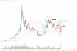 Анализ структуры рынка биткойна