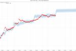 Новая S2FX-модель для оценки биткойна